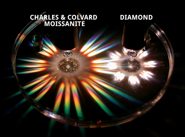 Charles & Colvard Moissanite vs Diamond